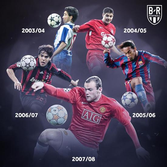 Historia completa de las pelotas de la Liga de Campeones 2000-2020