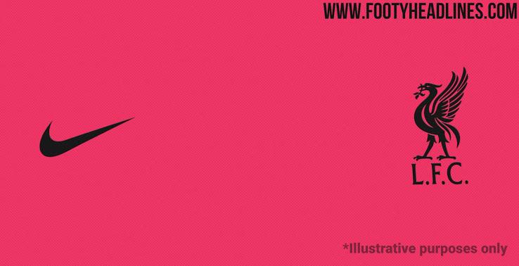 2021 Nike → Se Filtraron las Camisetas Pre-partido del Barcelona, Inter, el PSG, Liverpool y Más
