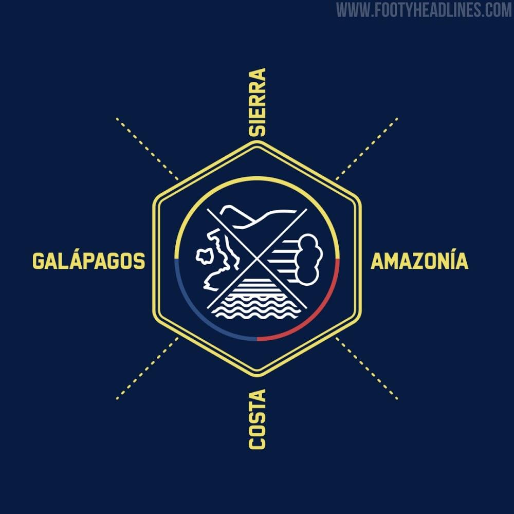 Camisetas de Local y Visitante de Ecuador 2021 - Copa America